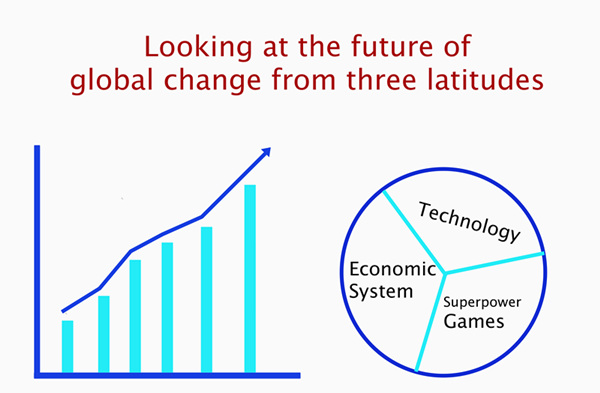 Viewing the Future Global Changes through Three Perspectives